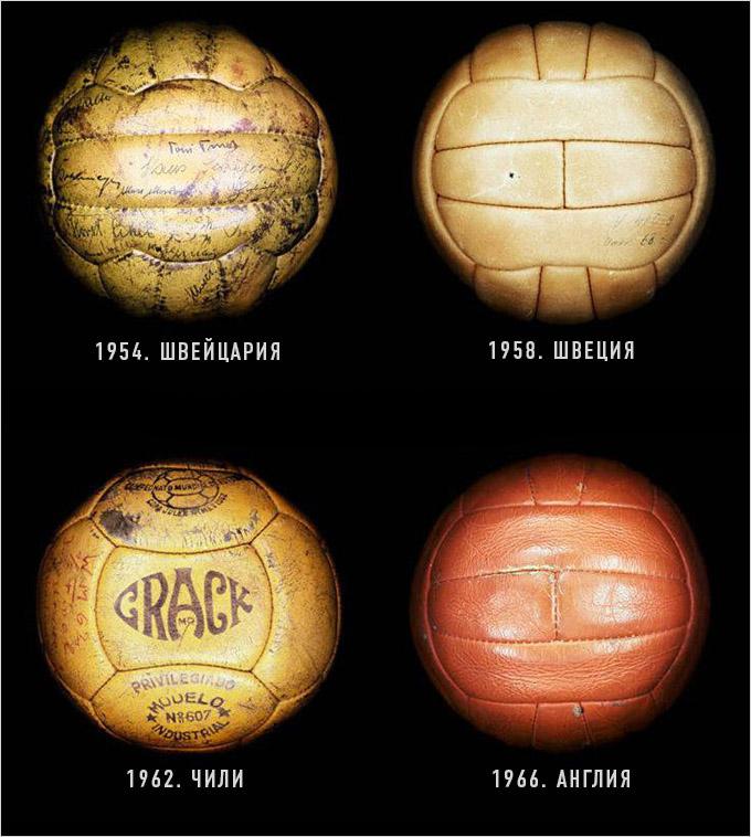 Мячи чемпионата Мира