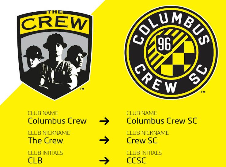Старый и новый логотипы Коламбус Крю