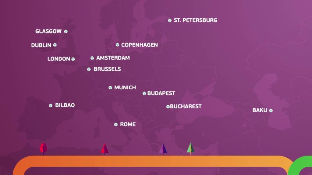 Список городов евро-2020