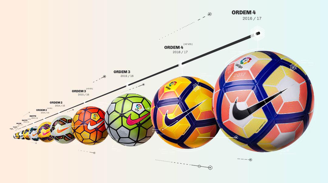 Мячи чемпионата Испании