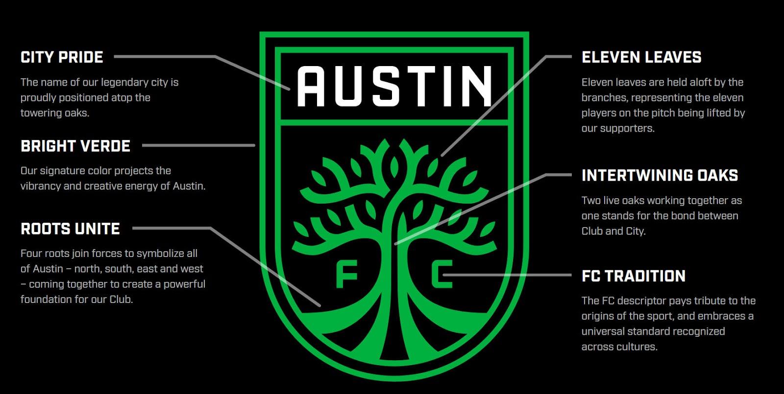 Логотип Остин ФК